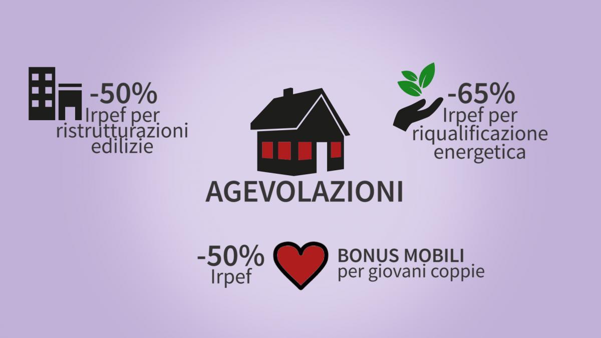 Bonus mobili uno sconto sull 39 acquisto di arredi abitare - I televisori rientrano nel bonus mobili ...